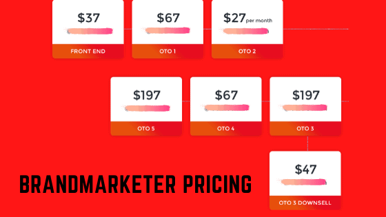 BrandMarketer Review - Pricing And Sales Funnel