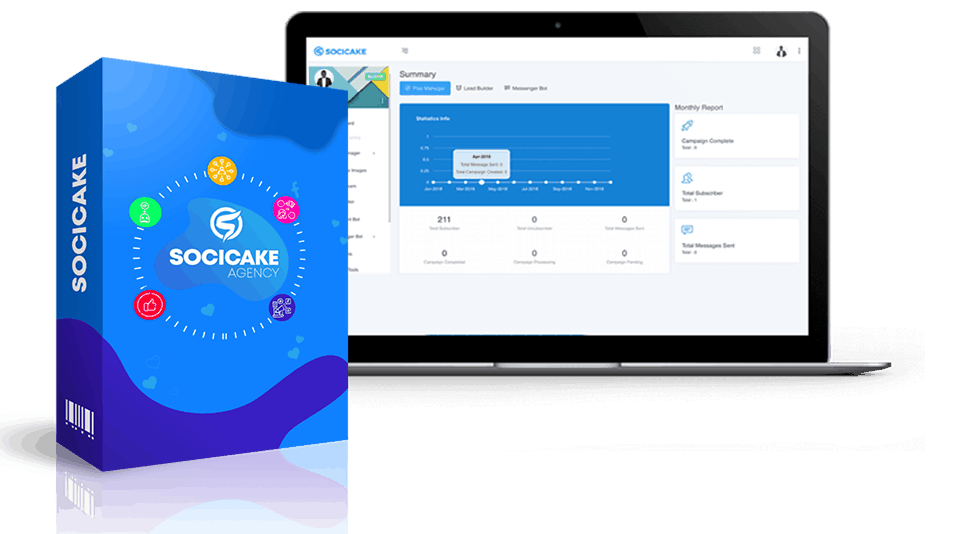 SociCake Agency Review And Demo