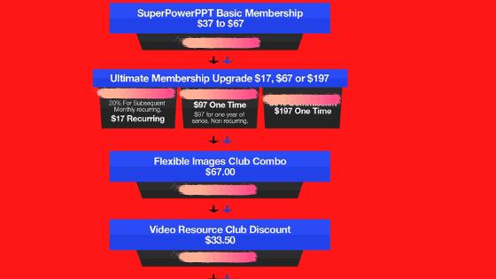 SuperPowerPPT Sales Funnel