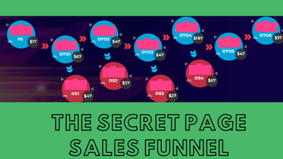 The Secret Page Review - Pricing And Sales Funnel