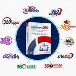 Business 360 Suite Review